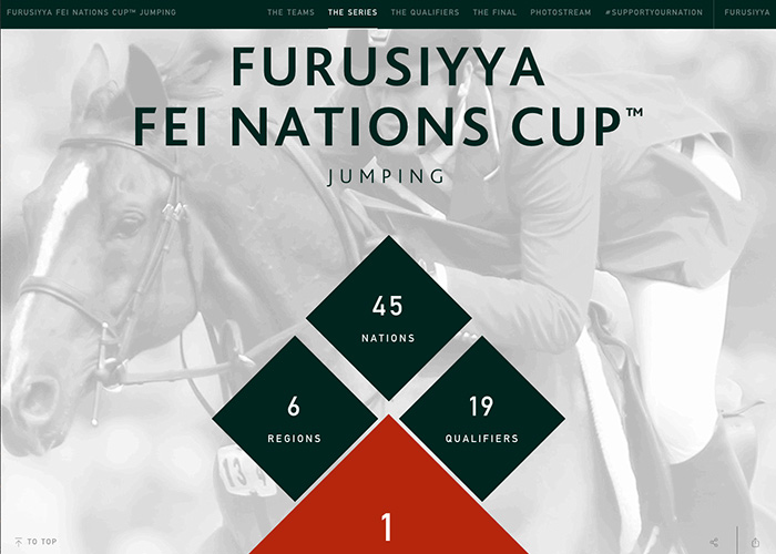 FURUSIYYA FEI NATIONS CUP™ Jumping