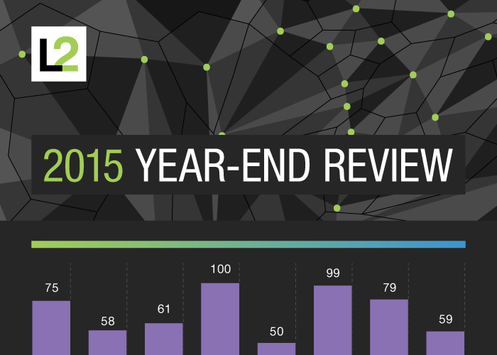 L2 Year-End Review 2015