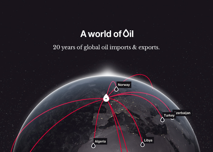 World of Oil