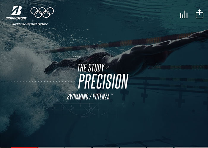 The Bridgestone Performance Institute: Rio 2016 Olympic Games