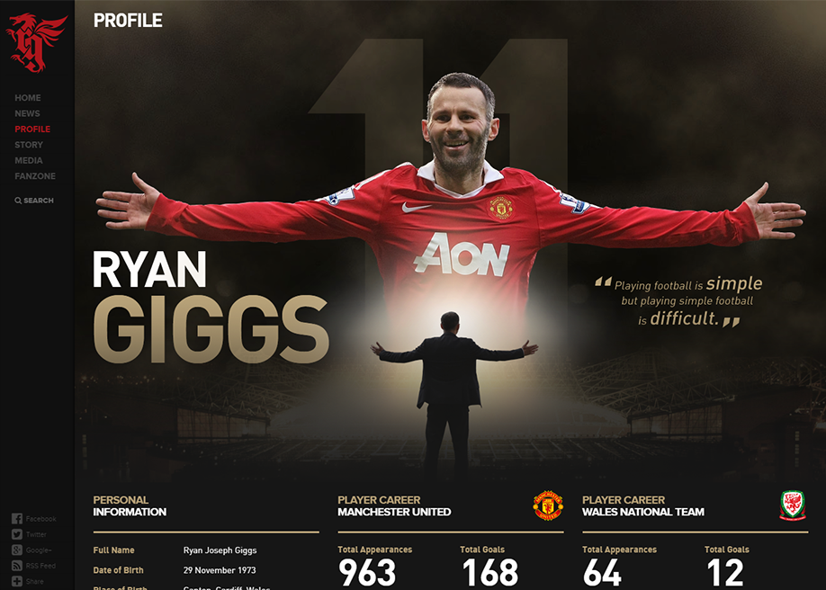 Ryan Giggs | MUFC & Wales