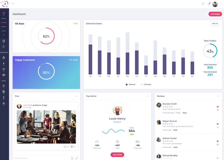Elisyam | Responsive Web Kit