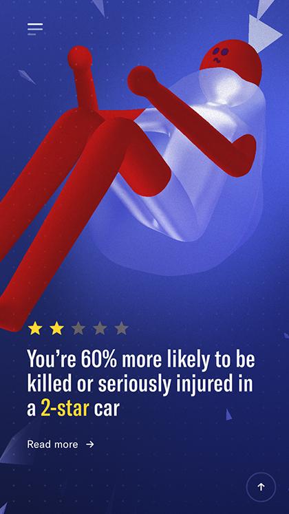 Rightcar Safety Simulator