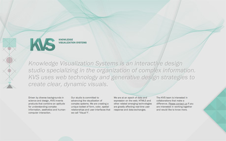 Knowledge Visualization Systems